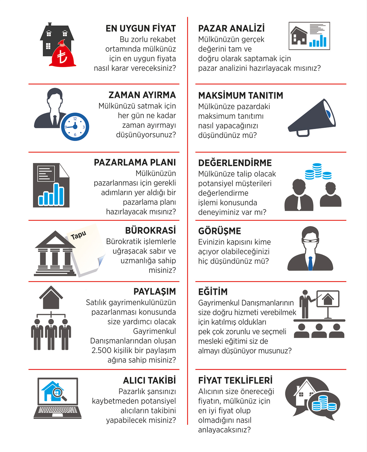 remax-infografik